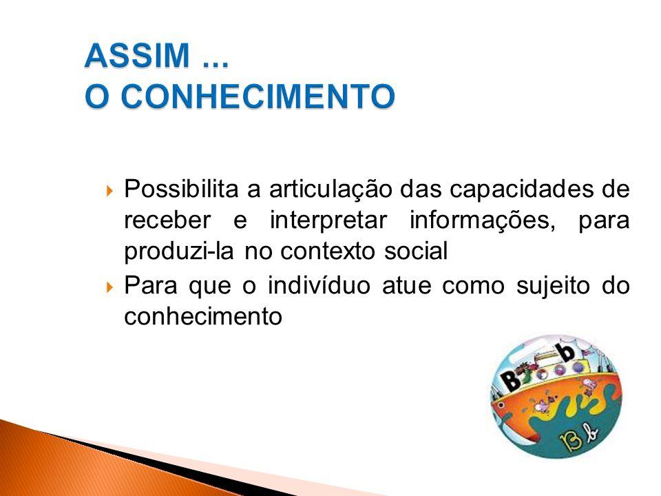 ASSIM ... O CONHECIMENTO Possibilita a articulação das capacidades de receber e interpretar informações, para produzi-la no contexto social.