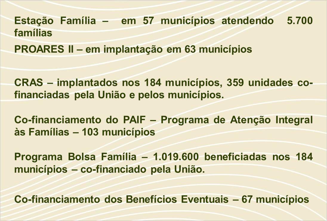Estação Família – em 57 municípios atendendo 5.700 famílias
