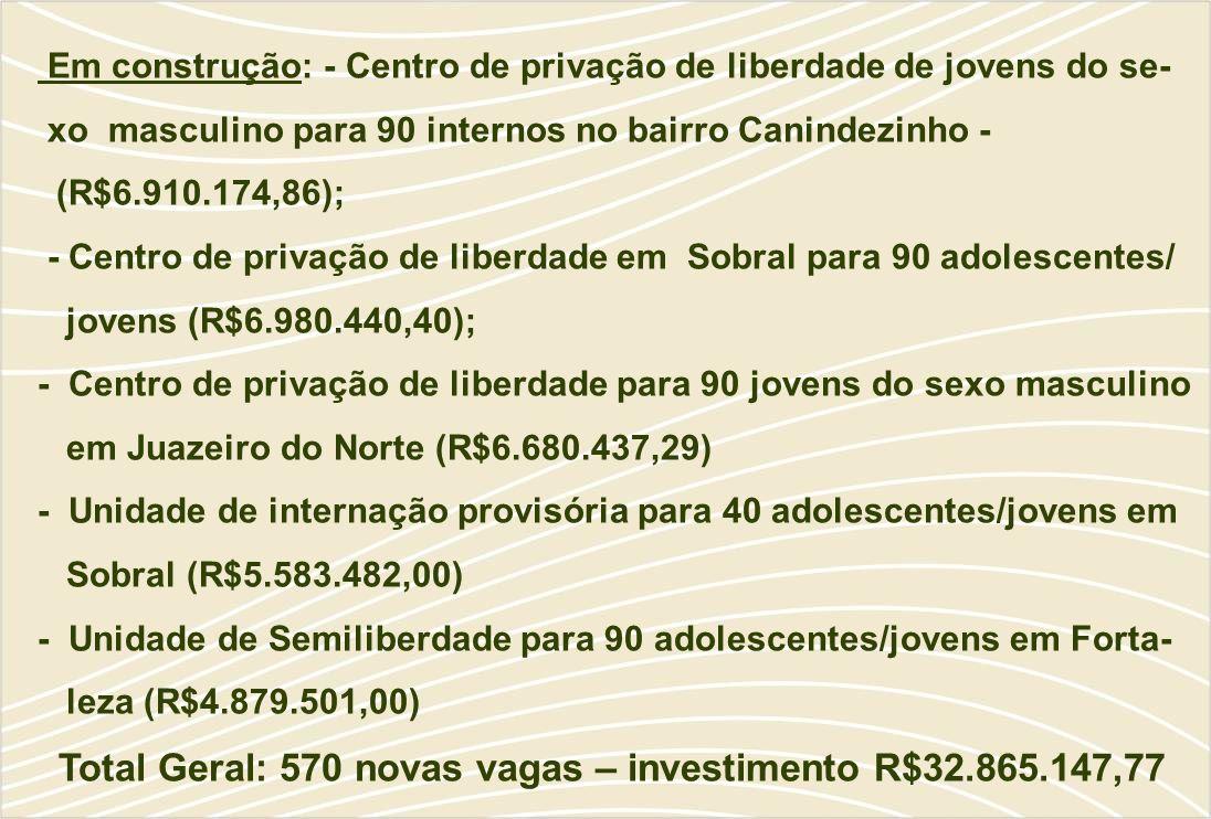 Total Geral: 570 novas vagas – investimento R$32.865.147,77