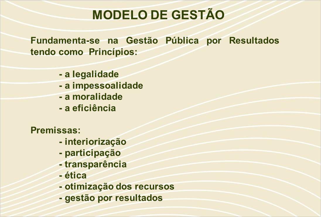 MODELO DE GESTÃO Fundamenta-se na Gestão Pública por Resultados tendo como Princípios: - a legalidade.