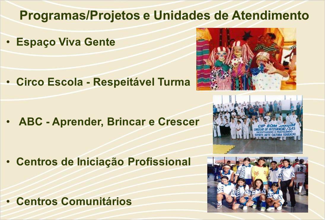 Programas/Projetos e Unidades de Atendimento