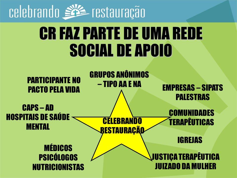 CR FAZ PARTE DE UMA REDE SOCIAL DE APOIO