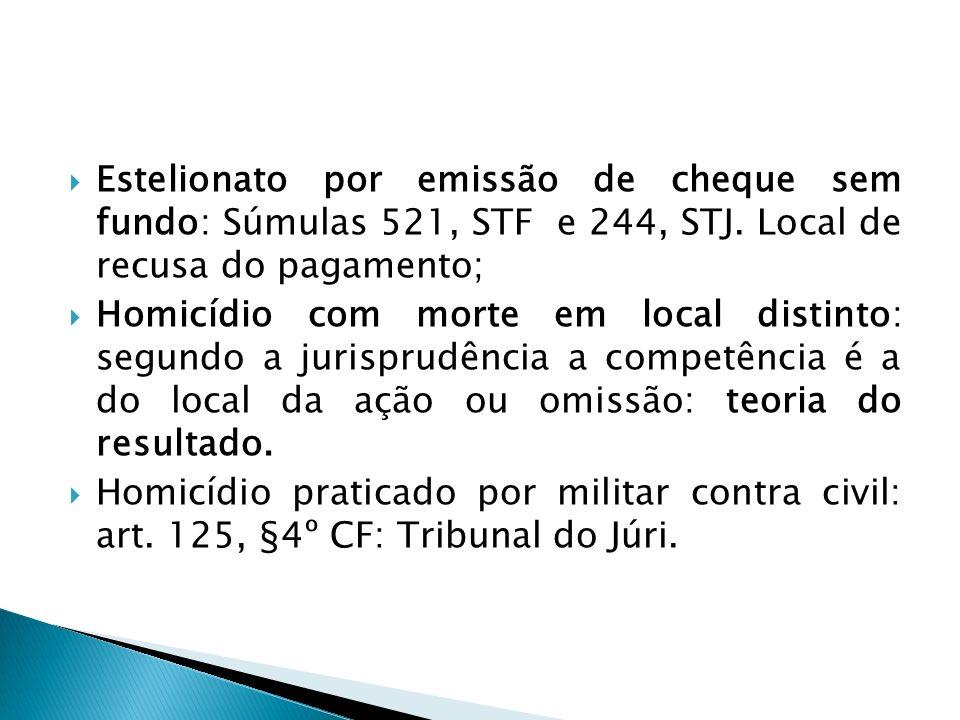 Estelionato por emissão de cheque sem fundo: Súmulas 521, STF e 244, STJ. Local de recusa do pagamento;