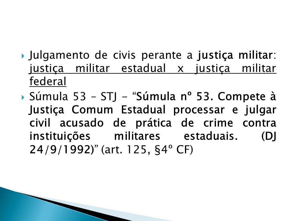 Julgamento de civis perante a justiça militar: justiça militar estadual x justiça militar federal