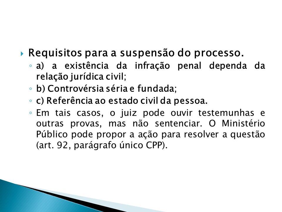 Requisitos para a suspensão do processo.