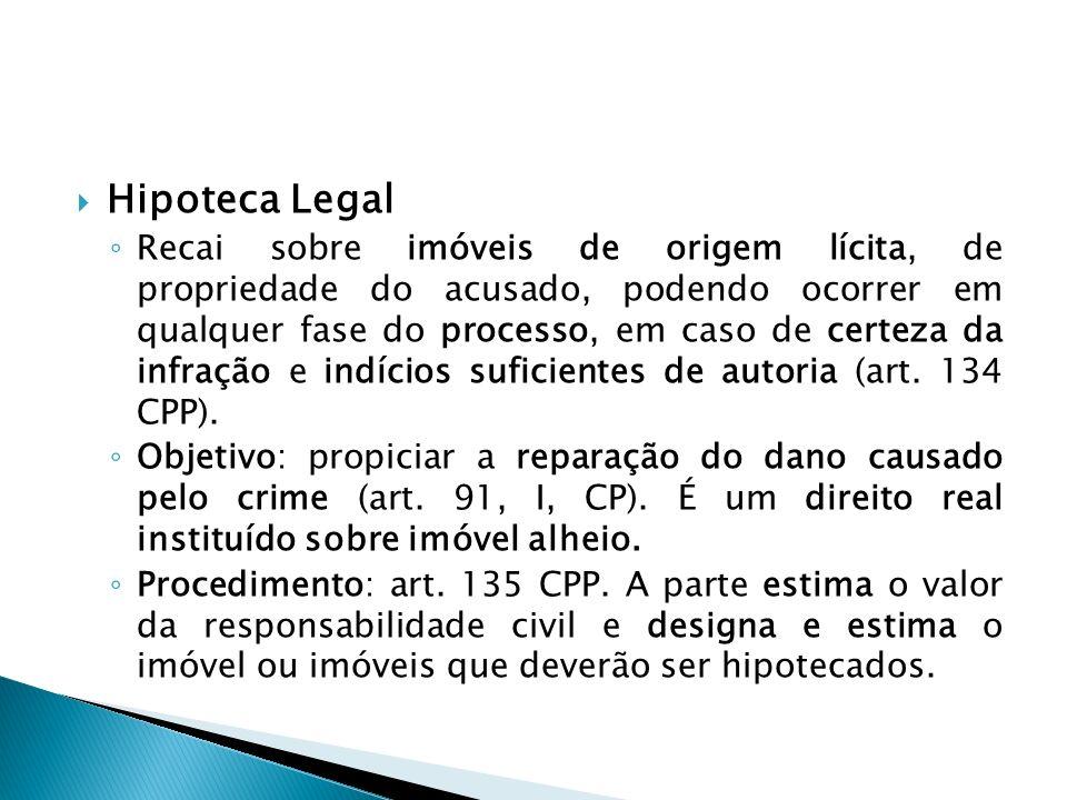 Hipoteca Legal