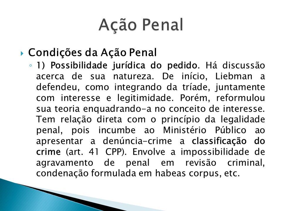 Ação Penal Condições da Ação Penal