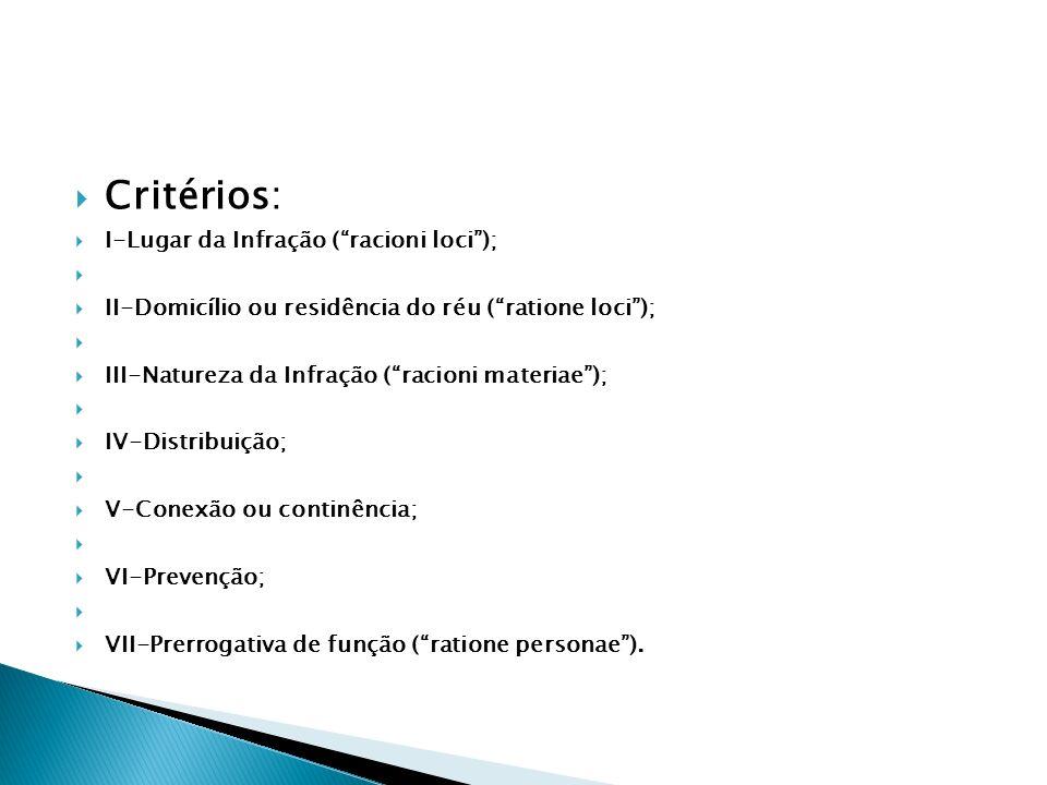 Critérios: I-Lugar da Infração ( racioni loci );