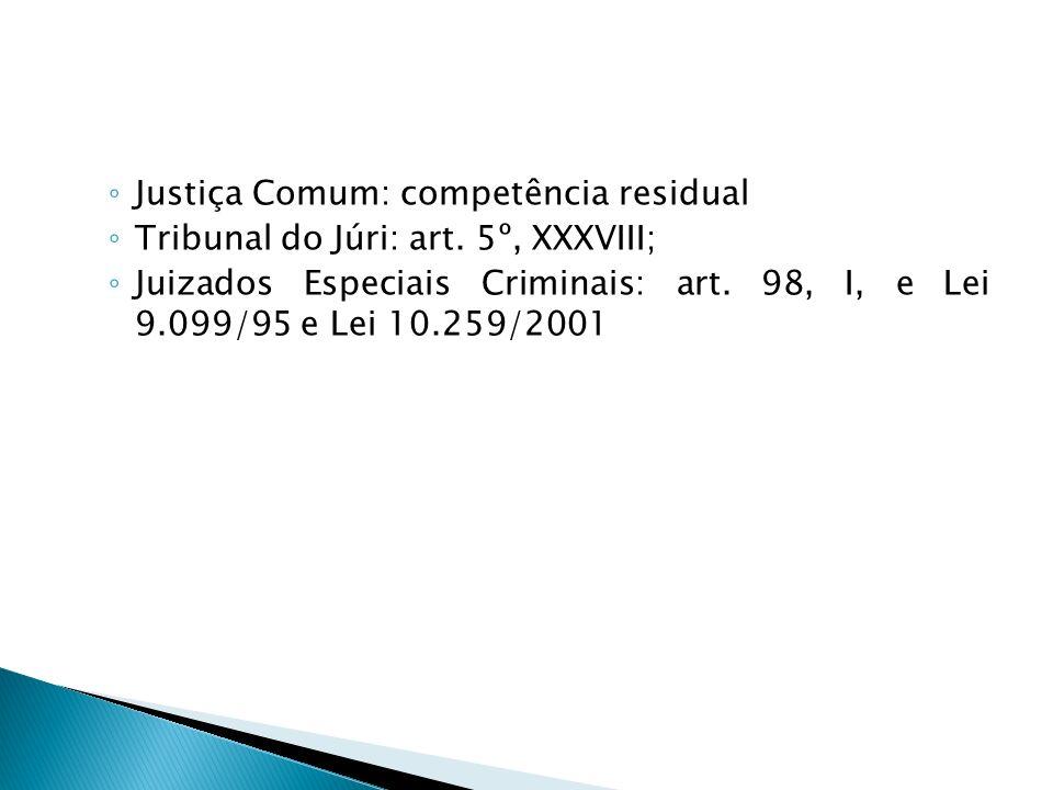Justiça Comum: competência residual