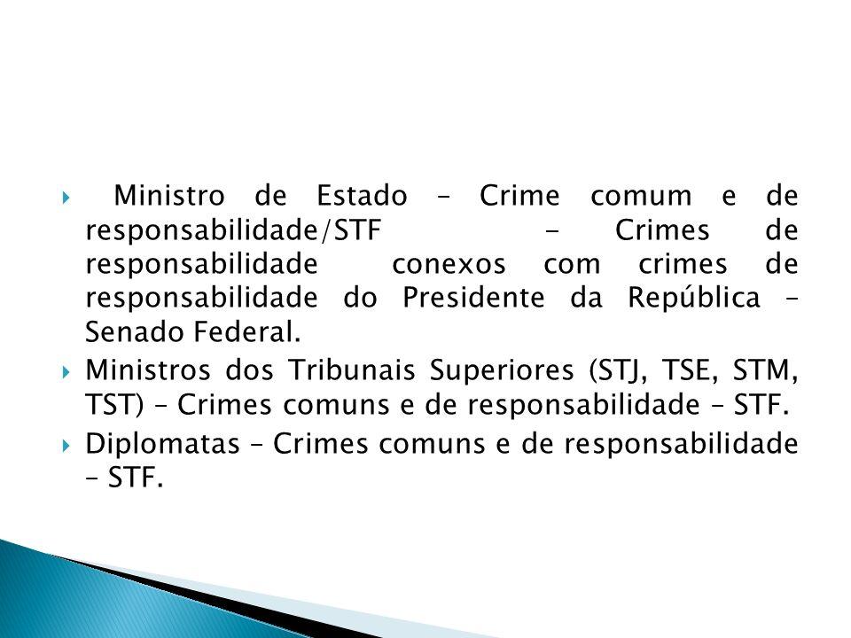 Ministro de Estado – Crime comum e de responsabilidade/STF - Crimes de responsabilidade conexos com crimes de responsabilidade do Presidente da República – Senado Federal.