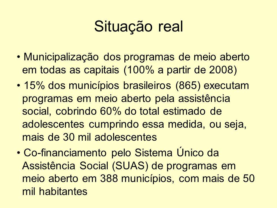 Situação real Municipalização dos programas de meio aberto em todas as capitais (100% a partir de 2008)