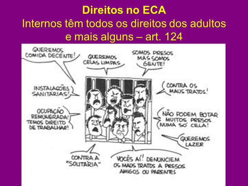 Direitos no ECA Internos têm todos os direitos dos adultos e mais alguns – art. 124