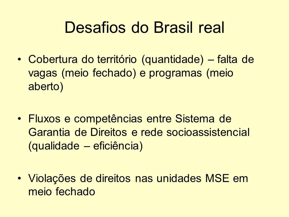 Desafios do Brasil real