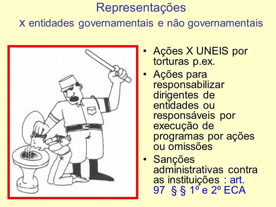 Representações x entidades governamentais e não governamentais