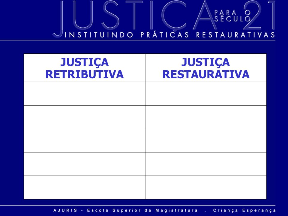 JUSTIÇA RETRIBUTIVA JUSTIÇA RESTAURATIVA. CULPA. RESPONSABILIDADE. PERSEGUIÇÃO. ENCONTRO. IMPOSIÇÃO.