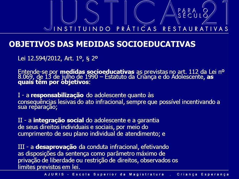 OBJETIVOS DAS MEDIDAS SOCIOEDUCATIVAS