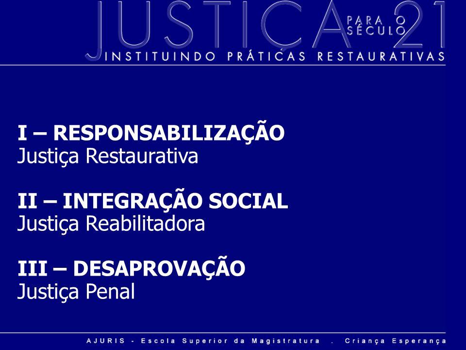 I – RESPONSABILIZAÇÃO Justiça Restaurativa. II – INTEGRAÇÃO SOCIAL. Justiça Reabilitadora. III – DESAPROVAÇÃO.
