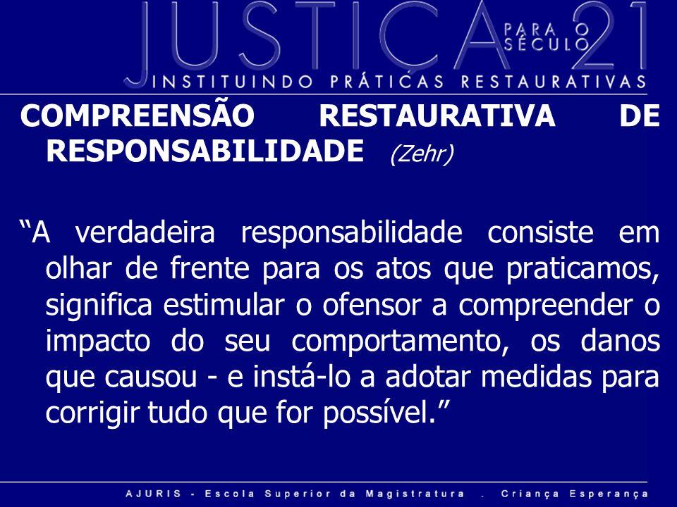 COMPREENSÃO RESTAURATIVA DE RESPONSABILIDADE (Zehr)