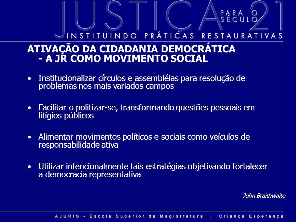 ATIVAÇÃO DA CIDADANIA DEMOCRÁTICA - A JR COMO MOVIMENTO SOCIAL