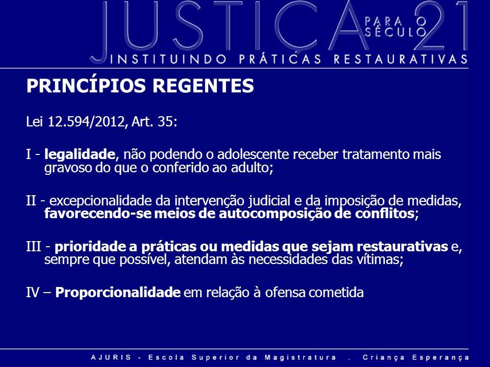 PRINCÍPIOS REGENTES Lei 12.594/2012, Art. 35: