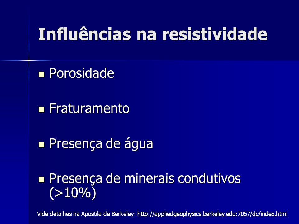 Influências na resistividade