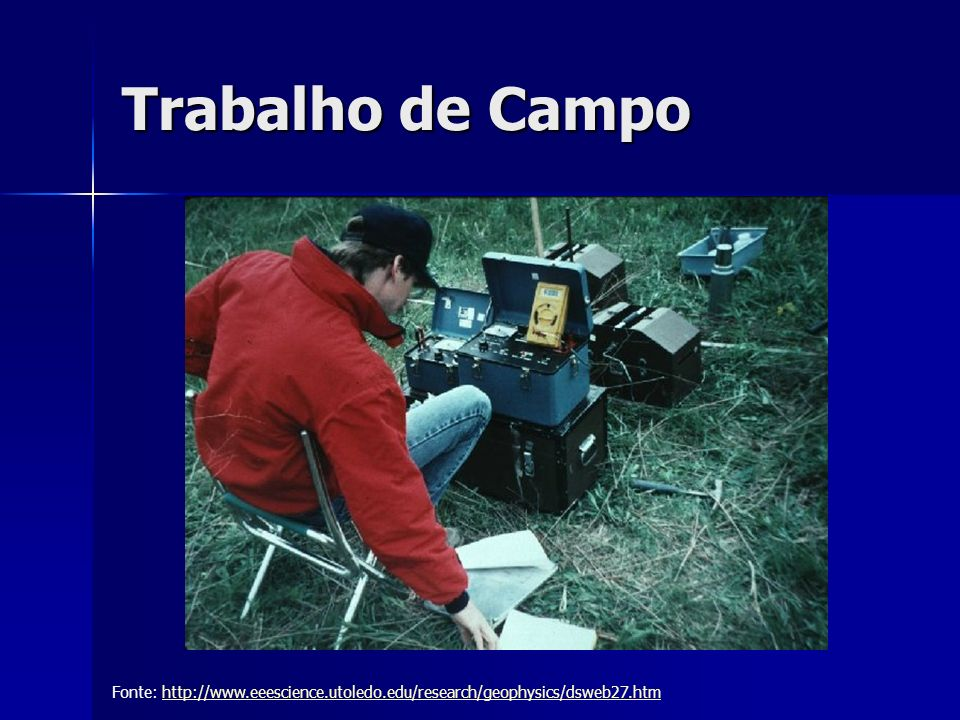 Trabalho de Campo Fonte: http://www.eeescience.utoledo.edu/research/geophysics/dsweb27.htm
