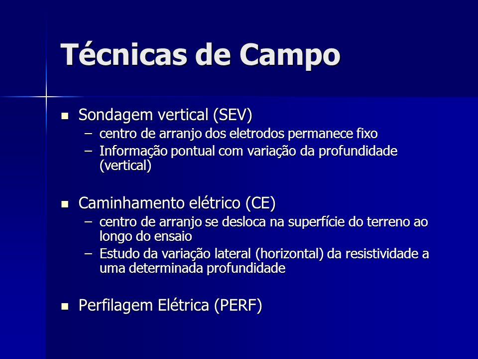 Técnicas de Campo Sondagem vertical (SEV) Caminhamento elétrico (CE)