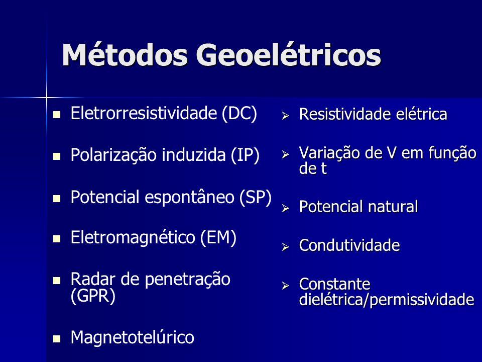 Métodos Geoelétricos Eletrorresistividade (DC)