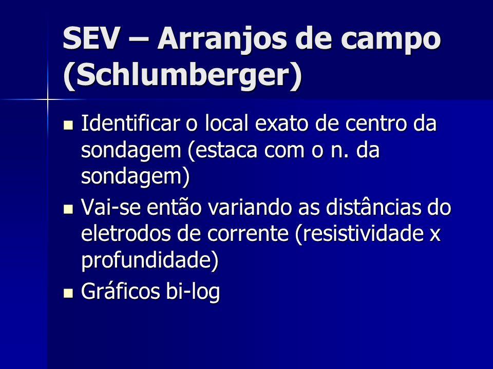 SEV – Arranjos de campo (Schlumberger)