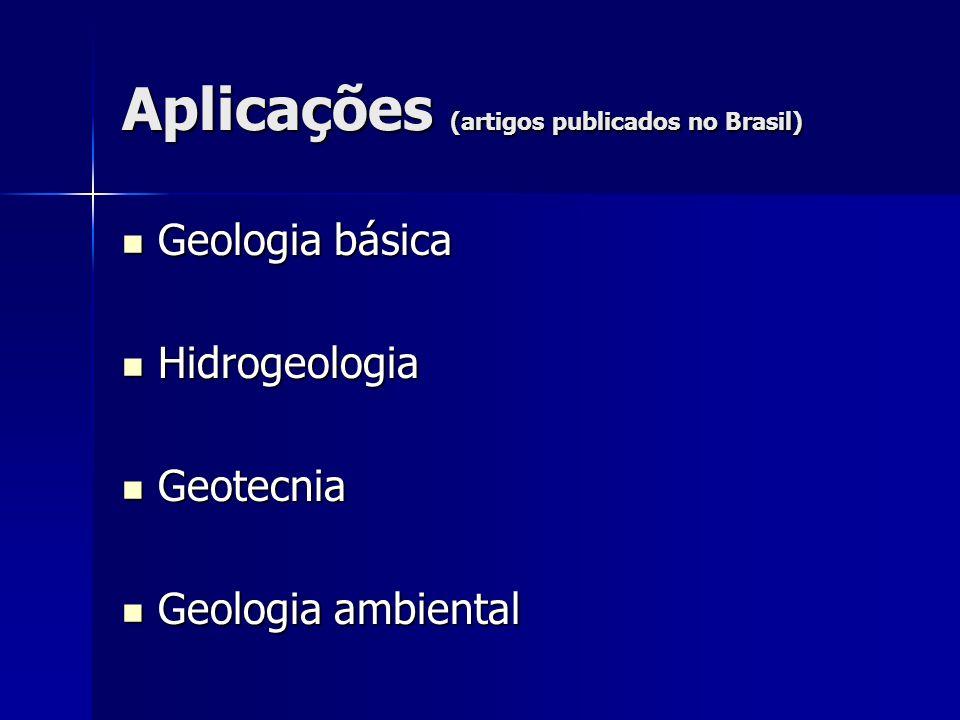 Aplicações (artigos publicados no Brasil)