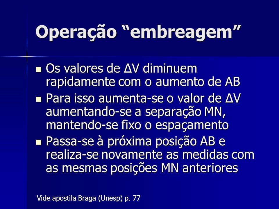 Operação embreagem Os valores de ΔV diminuem rapidamente com o aumento de AB.