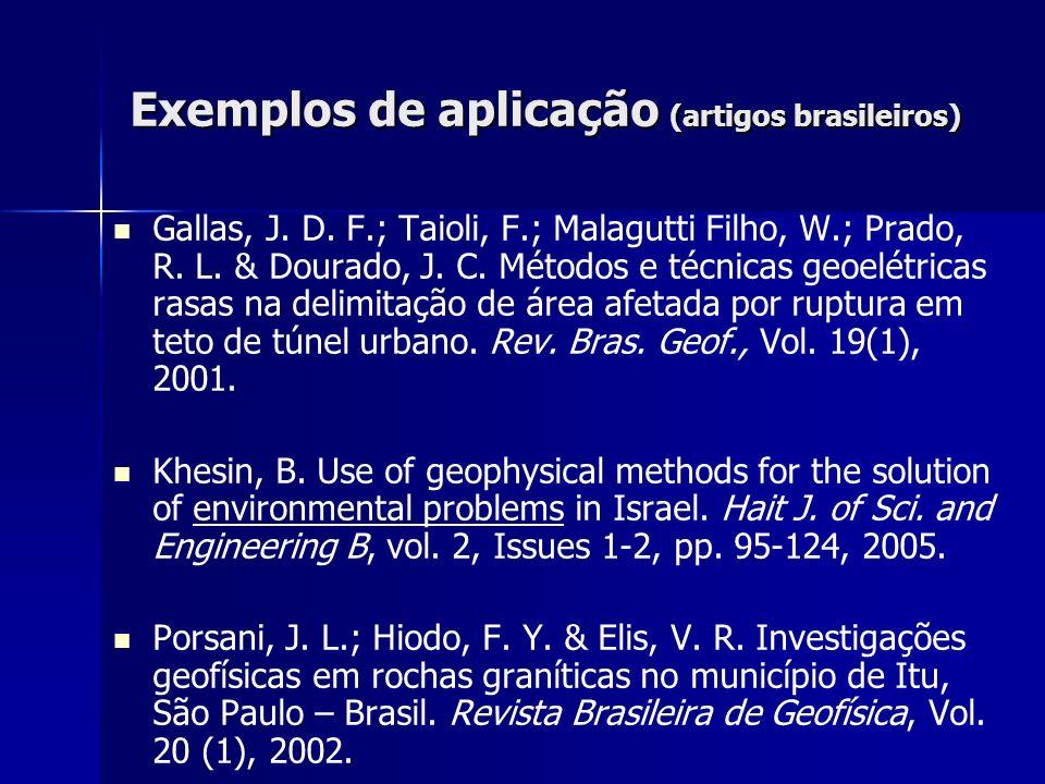 Exemplos de aplicação (artigos brasileiros)