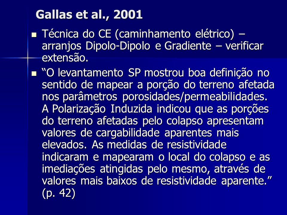 Gallas et al., 2001Técnica do CE (caminhamento elétrico) – arranjos Dipolo-Dipolo e Gradiente – verificar extensão.