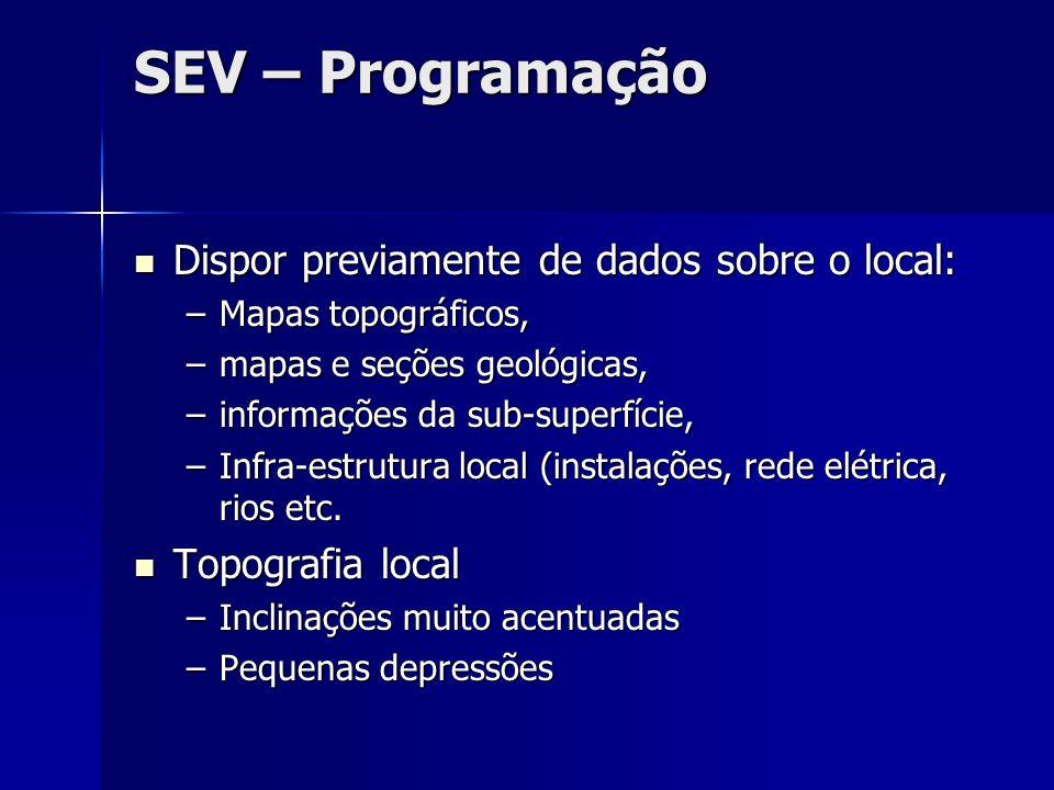 SEV – Programação Dispor previamente de dados sobre o local: