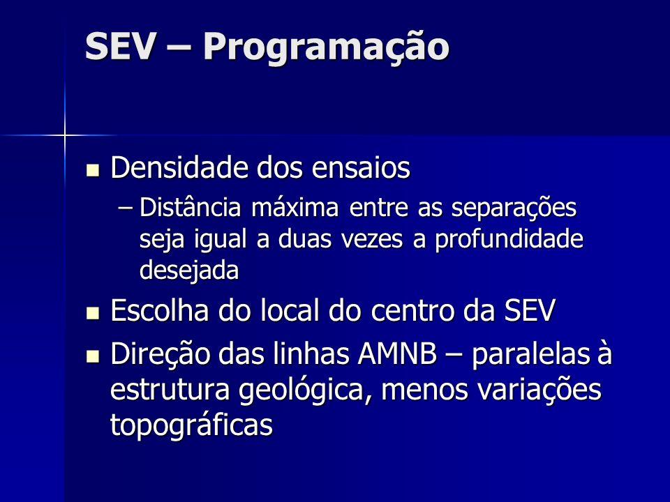 SEV – Programação Densidade dos ensaios
