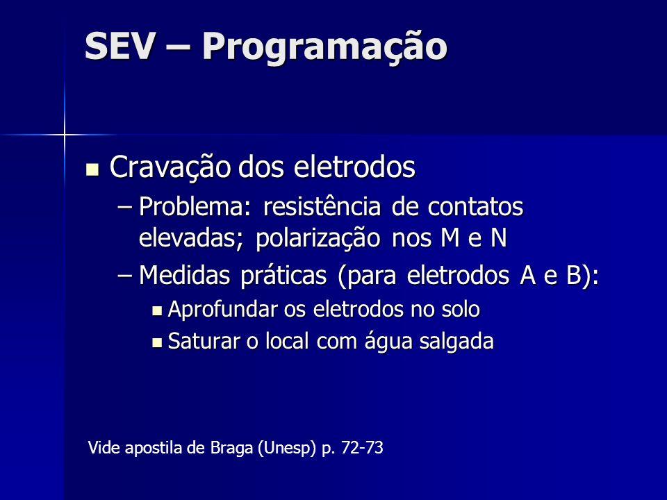 SEV – Programação Cravação dos eletrodos