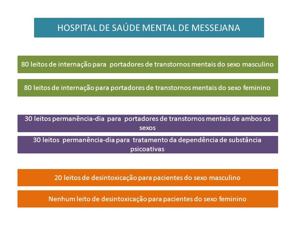 HOSPITAL DE SAÚDE MENTAL DE MESSEJANA