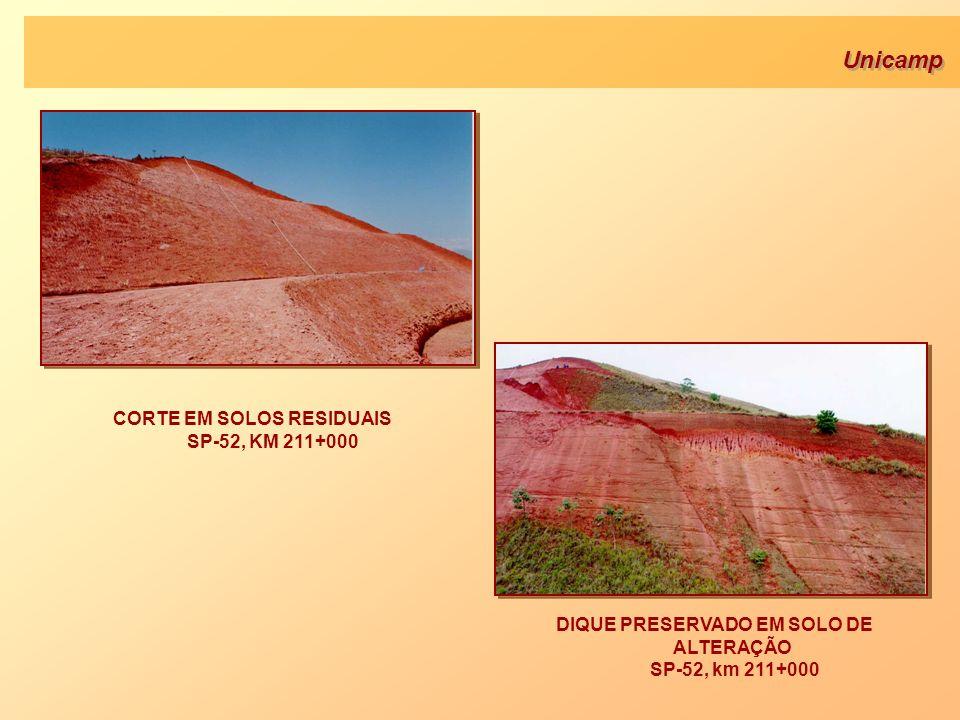 DIQUE PRESERVADO EM SOLO DE ALTERAÇÃO SP-52, km 211+000