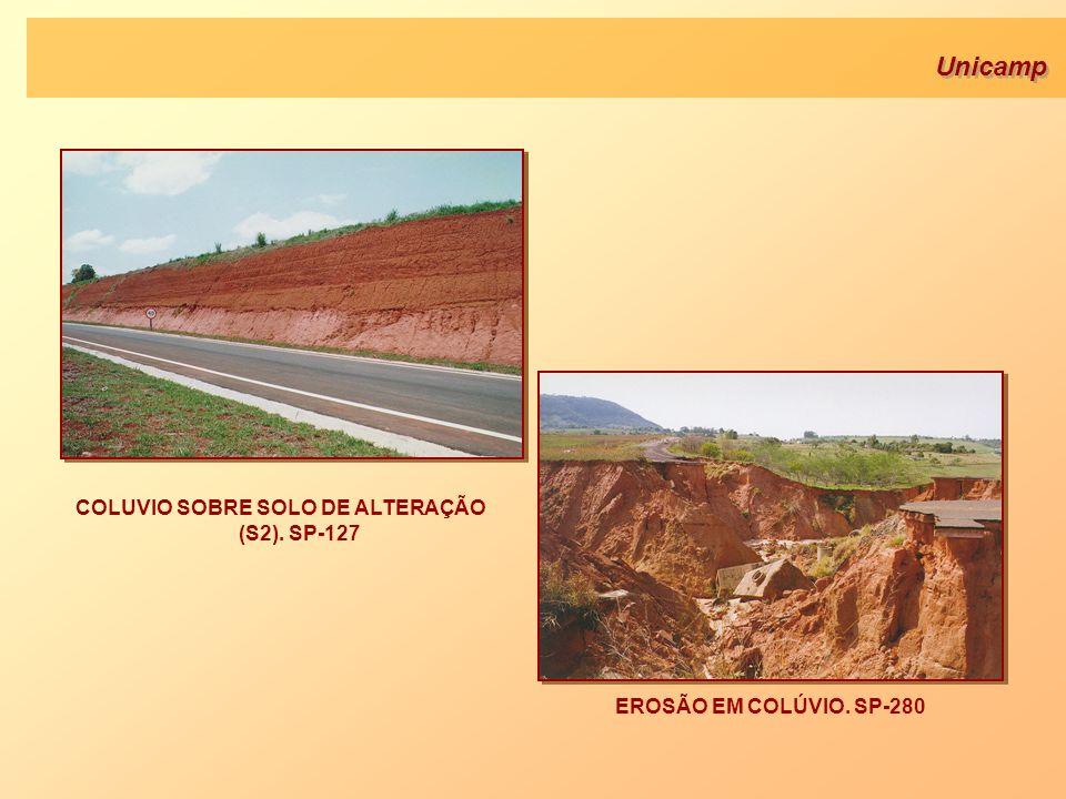 COLUVIO SOBRE SOLO DE ALTERAÇÃO (S2). SP-127