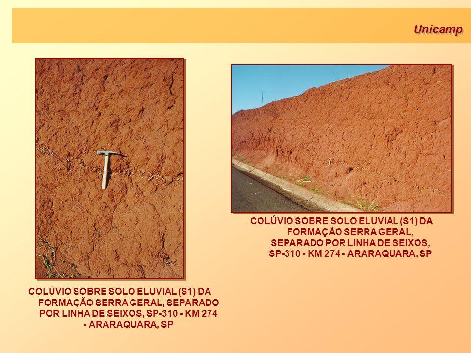COLÚVIO SOBRE SOLO ELUVIAL (S1) DA FORMAÇÃO SERRA GERAL, SEPARADO POR LINHA DE SEIXOS, SP-310 - KM 274 - ARARAQUARA, SP