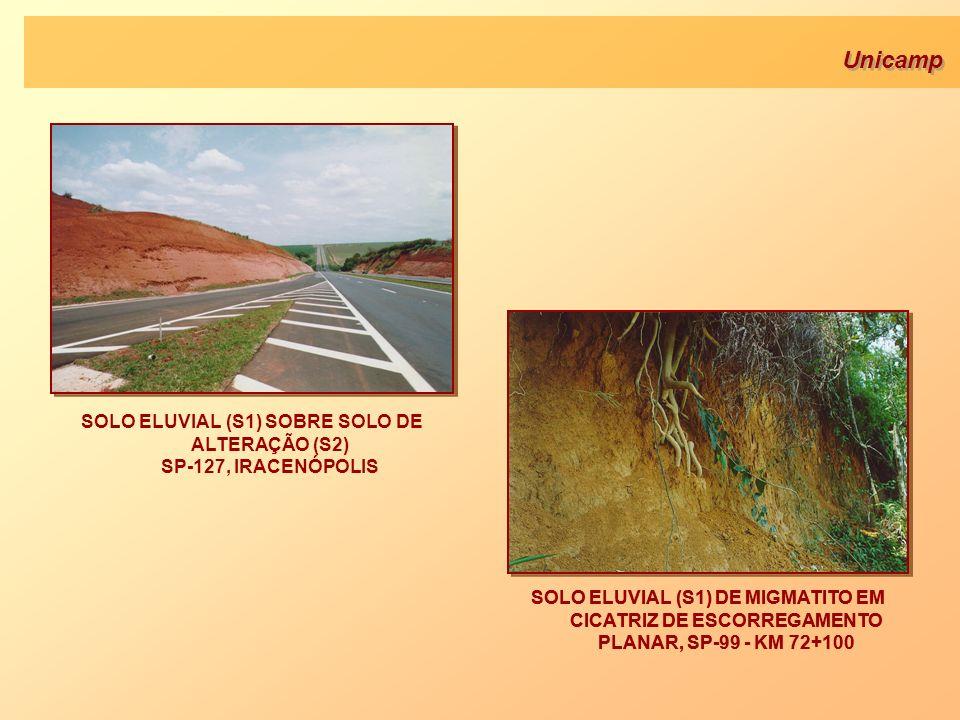 SOLO ELUVIAL (S1) SOBRE SOLO DE ALTERAÇÃO (S2) SP-127, IRACENÓPOLIS