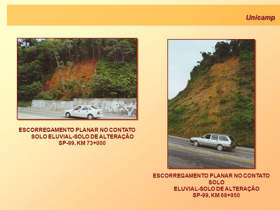 ESCORREGAMENTO PLANAR NO CONTATO SOLO ELUVIAL-SOLO DE ALTERAÇÃO SP-99, KM 73+000
