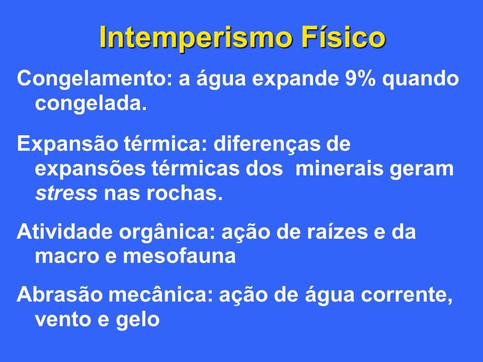 Intemperismo Físico Congelamento: a água expande 9% quando congelada.