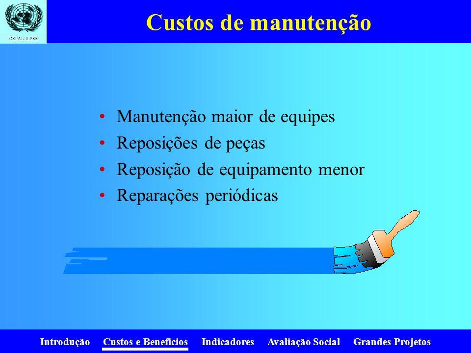 Custos de manutenção Manutenção maior de equipes Reposições de peças