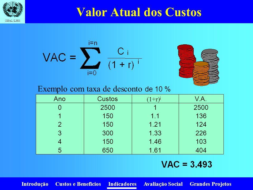 Valor Atual dos Custos Exemplo com taxa de desconto de 10 % Ano Custos