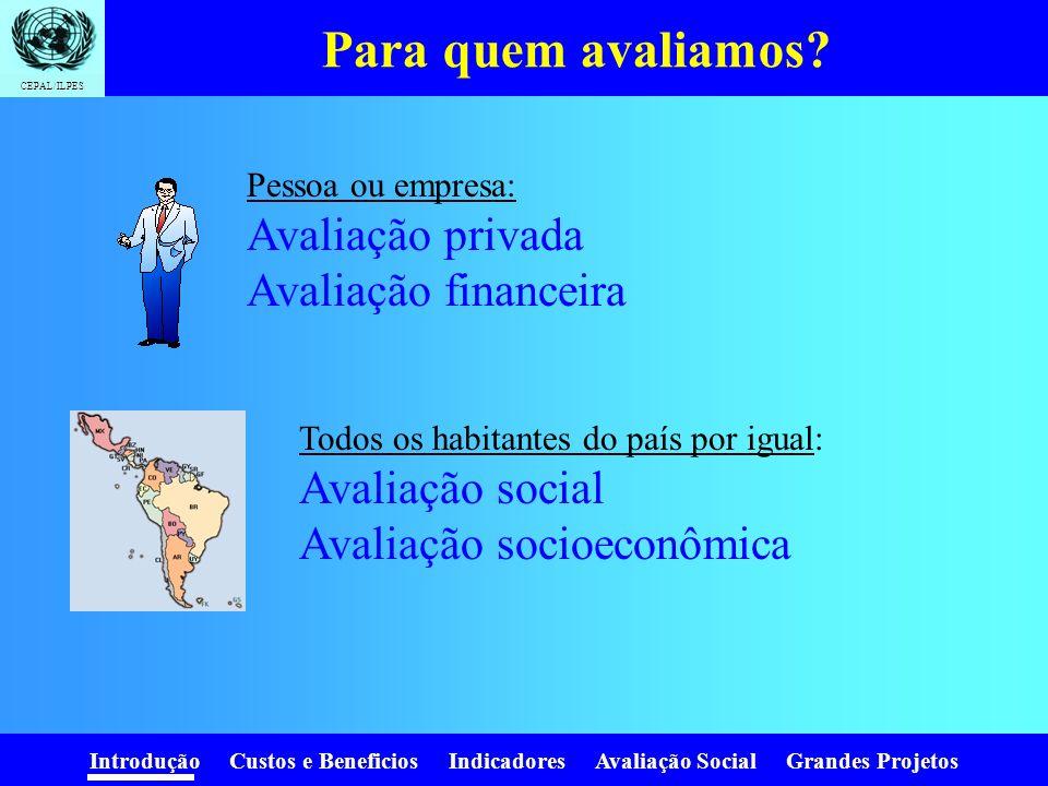 Para quem avaliamos Avaliação privada Avaliação financeira