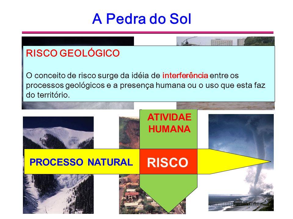 A Pedra do Sol RISCO RISCO GEOLÓGICO ATIVIDAE HUMANA PROCESSO NATURAL