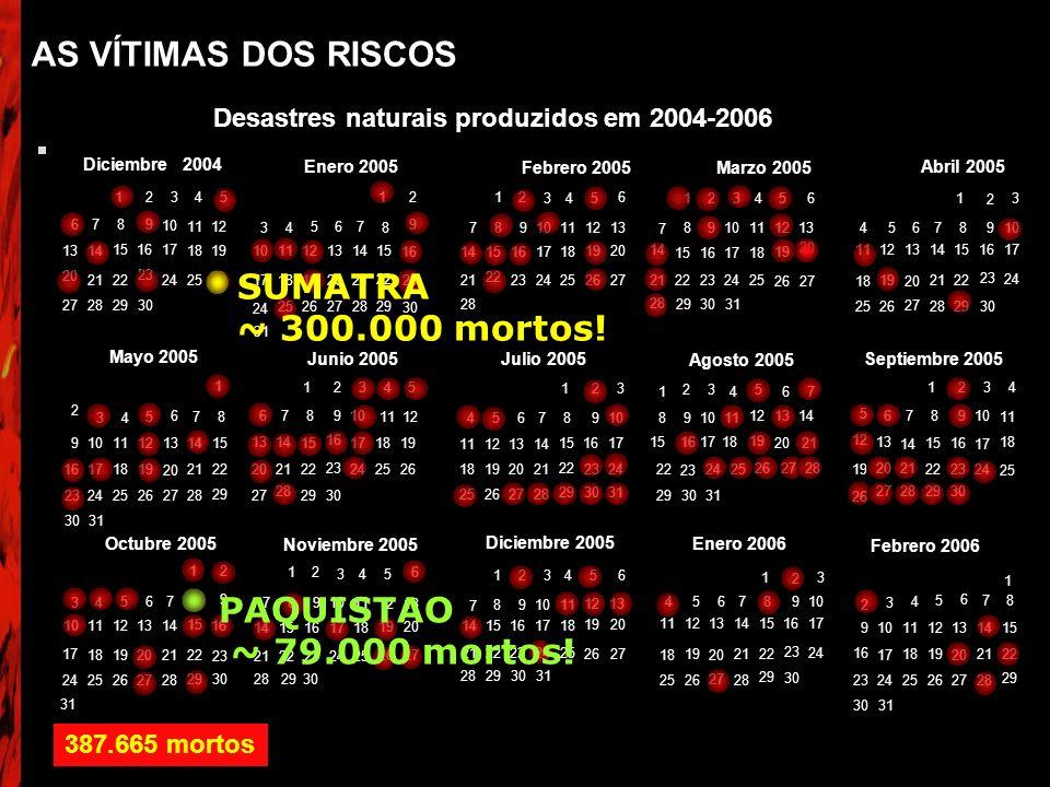 AS VÍTIMAS DOS RISCOS SUMATRA ~ 300.000 mortos!