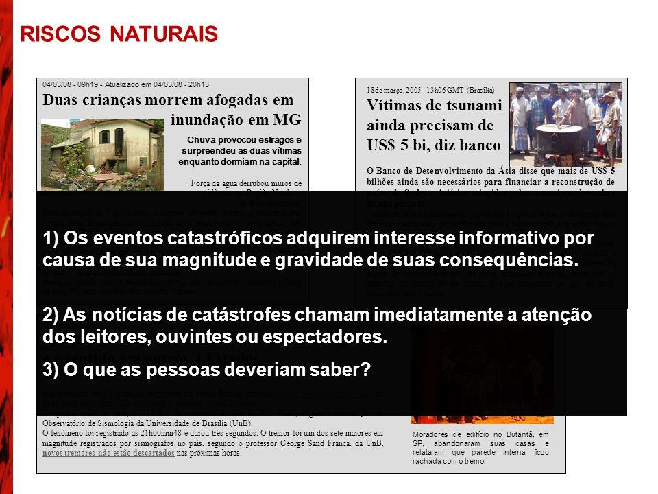 RISCOS NATURAIS 04/03/08 - 09h19 - Atualizado em 04/03/08 - 20h13. Duas crianças morrem afogadas em.