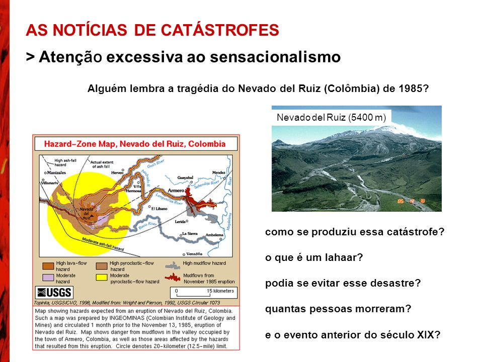 Alguém lembra a tragédia do Nevado del Ruiz (Colômbia) de 1985